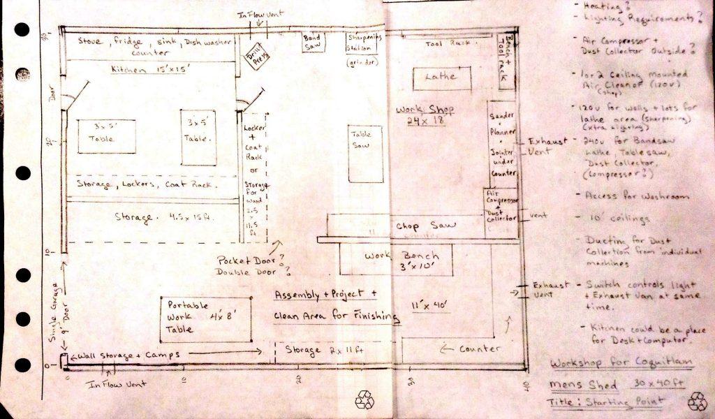Men's shed plans